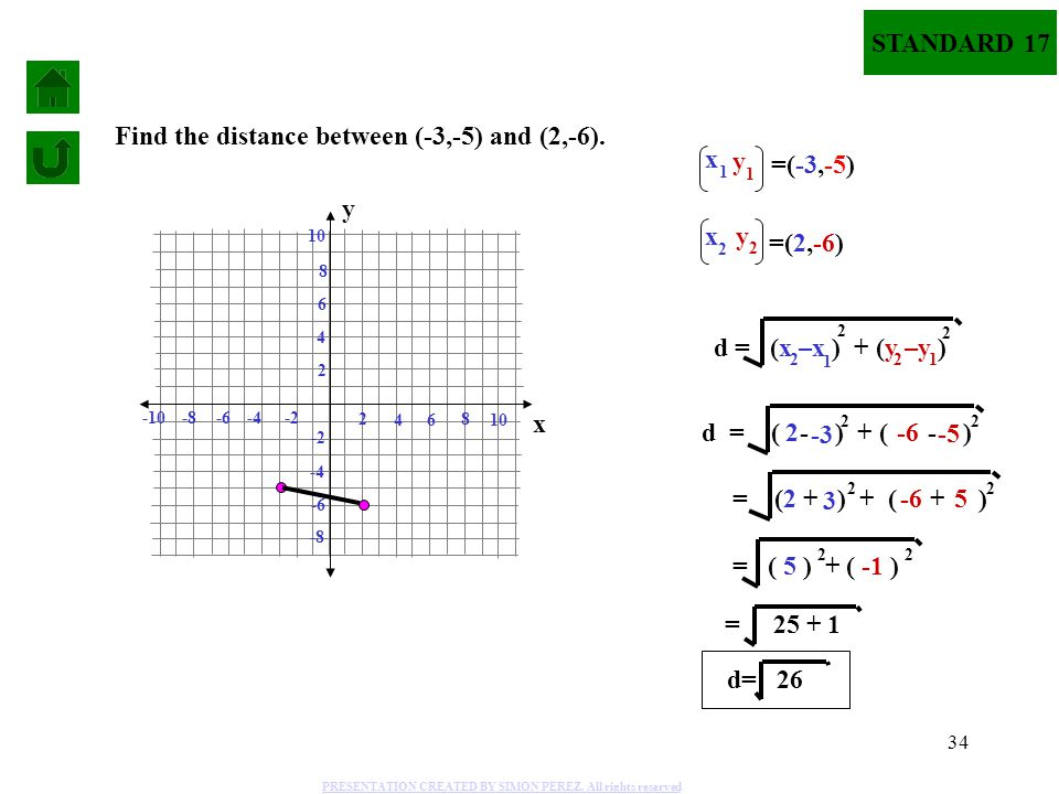 Find the distance between (-3,-5) and (2,-6). y x =(-3,-5)