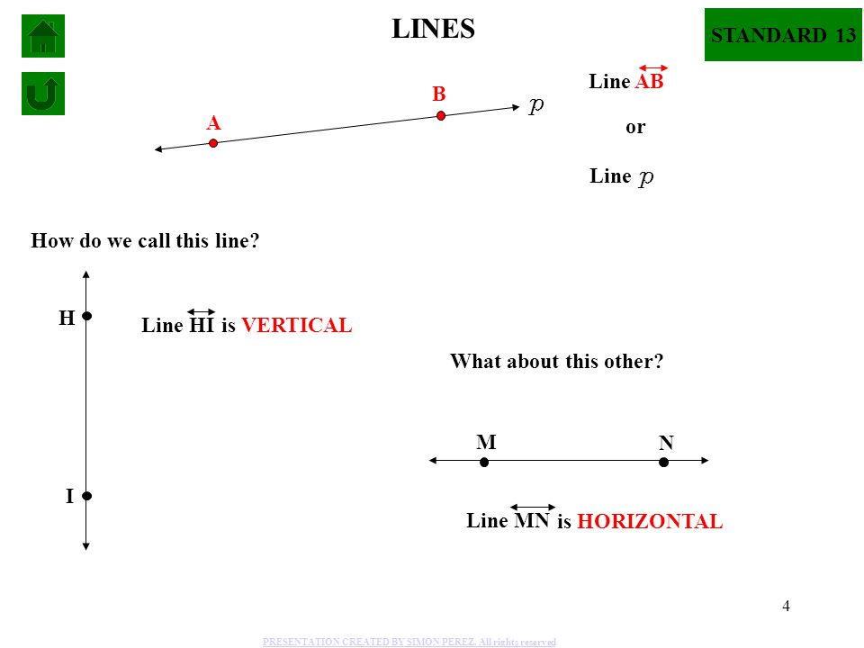 LINES STANDARD 13 Line AB B p A or Line p How do we call this line H