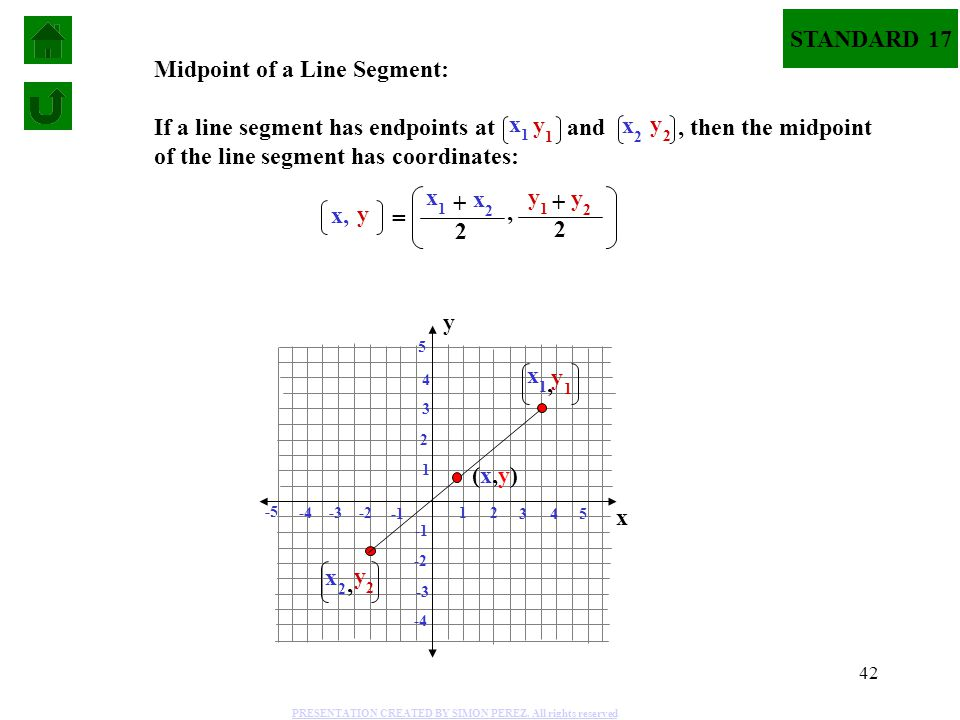 Midpoint of a Line Segment: