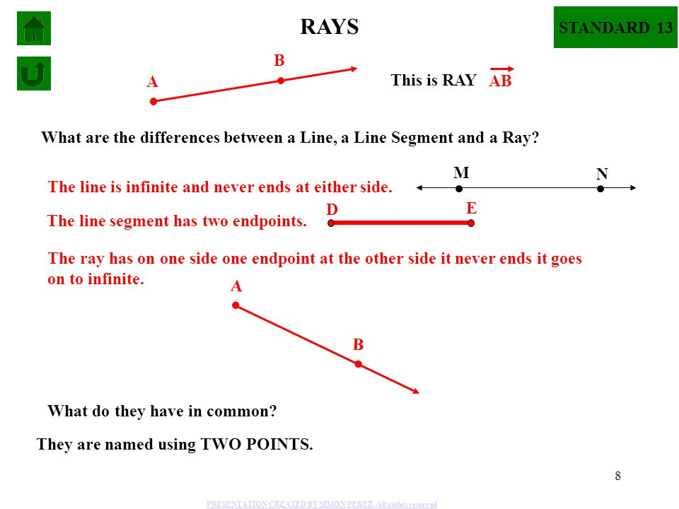 RAYS STANDARD 13 B A This is RAY AB