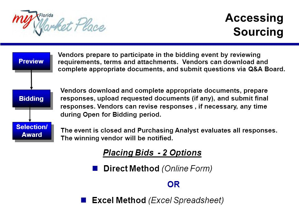 Accessing Sourcing Placing Bids - 2 Options