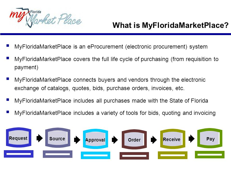What is MyFloridaMarketPlace