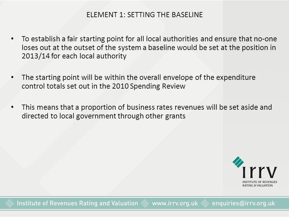 ELEMENT 1: SETTING THE BASELINE