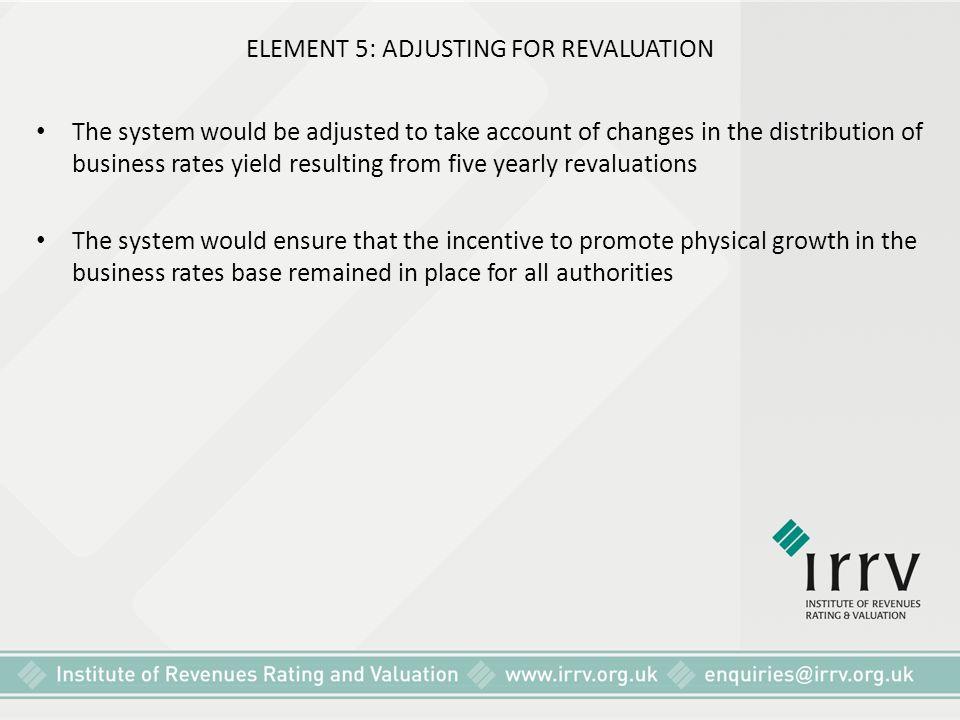 ELEMENT 5: ADJUSTING FOR REVALUATION
