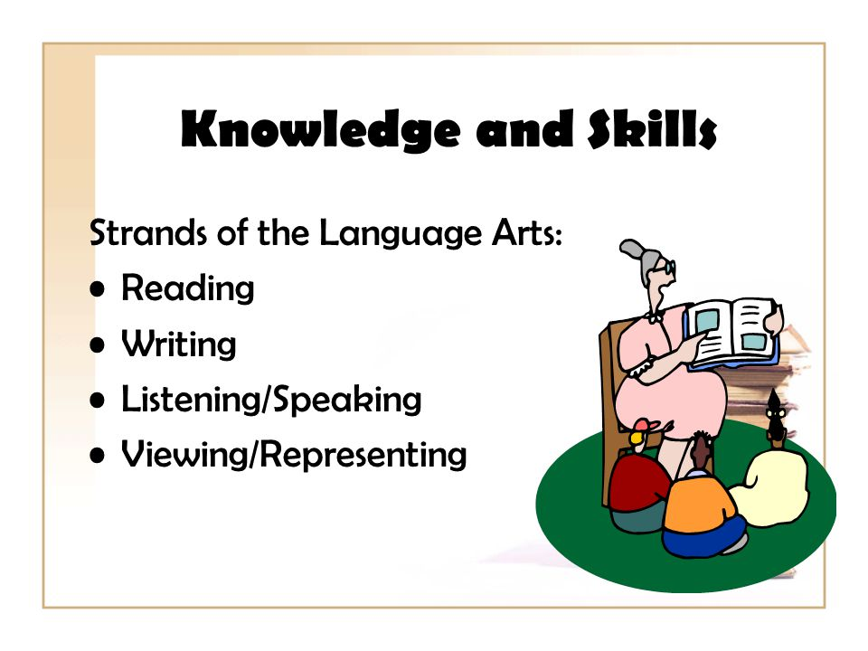 Knowledge and Skills Strands of the Language Arts: Reading Writing