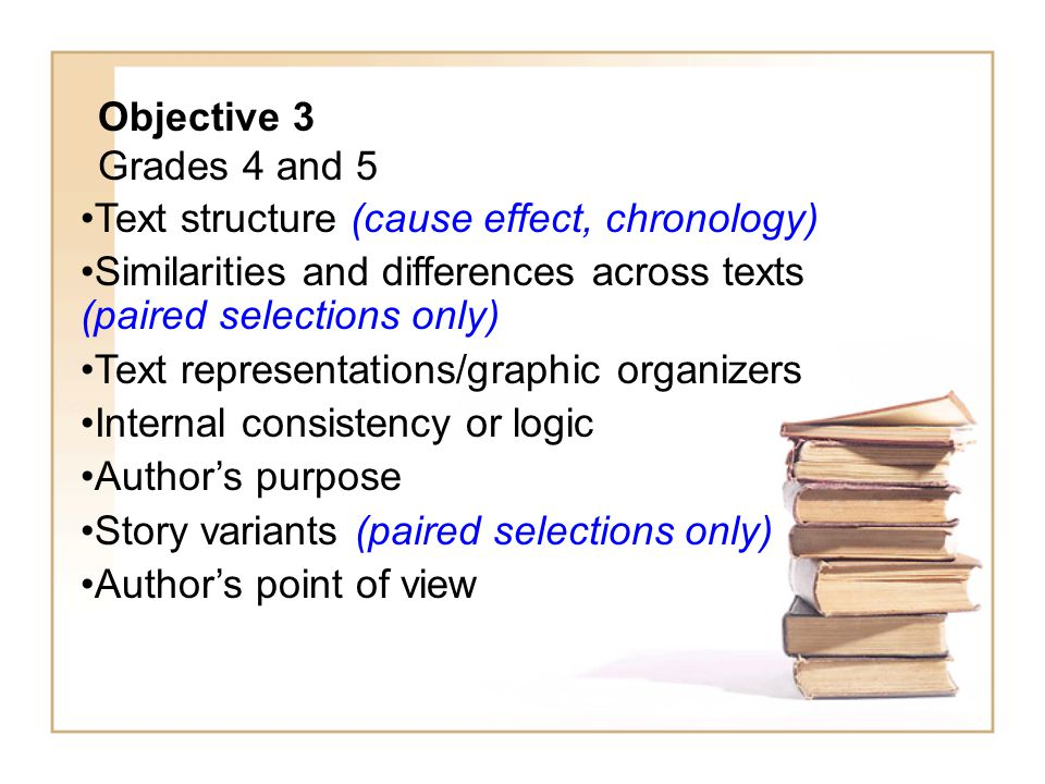Objective 3 Grades 4 and 5 Text structure (cause effect, chronology) Similarities and differences across texts (paired selections only)