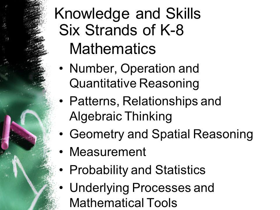 Six Strands of K-8 Mathematics