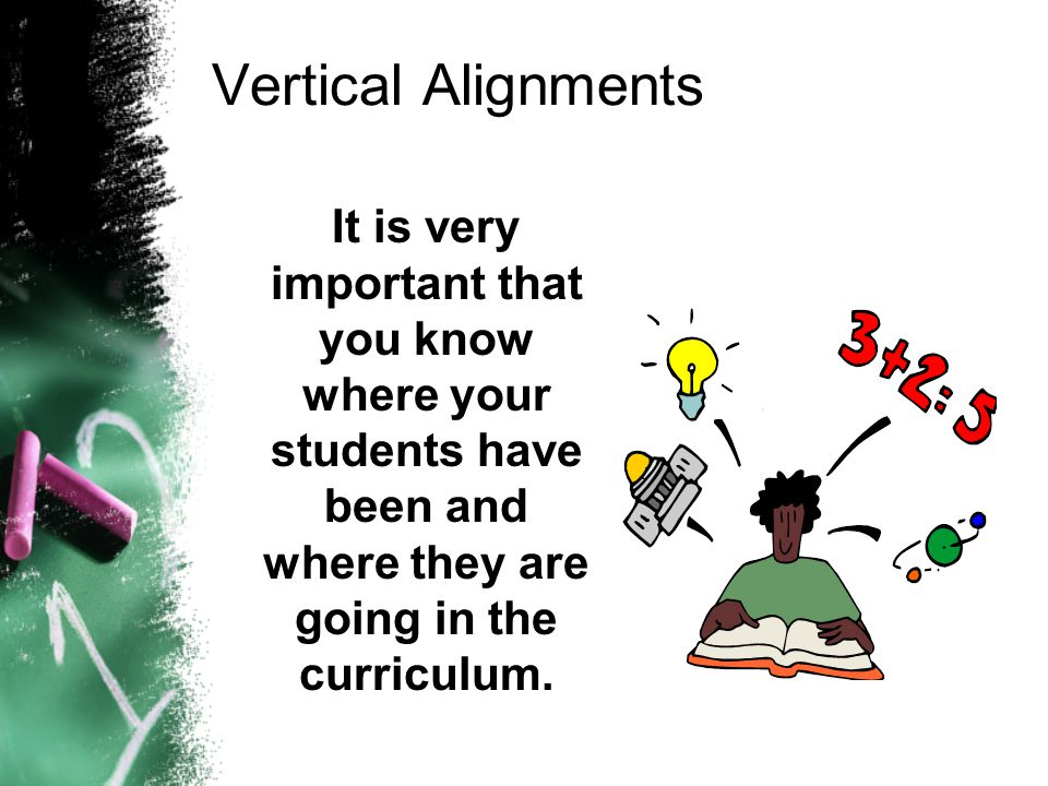 Vertical Alignments It is very important that you know where your students have been and where they are going in the curriculum.