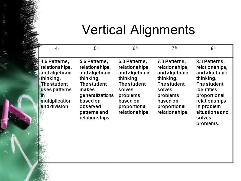 Vertical Alignments 4th 5th 6th 7th 8th