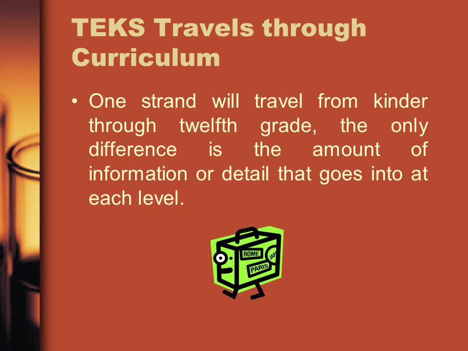 TEKS Travels through Curriculum