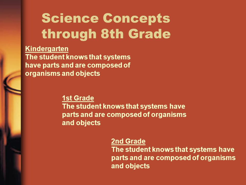 Science Concepts through 8th Grade