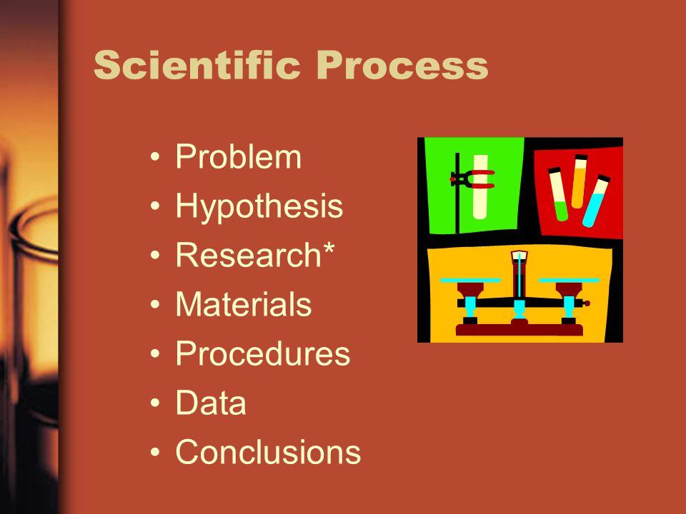 Scientific Process Problem Hypothesis Research* Materials Procedures