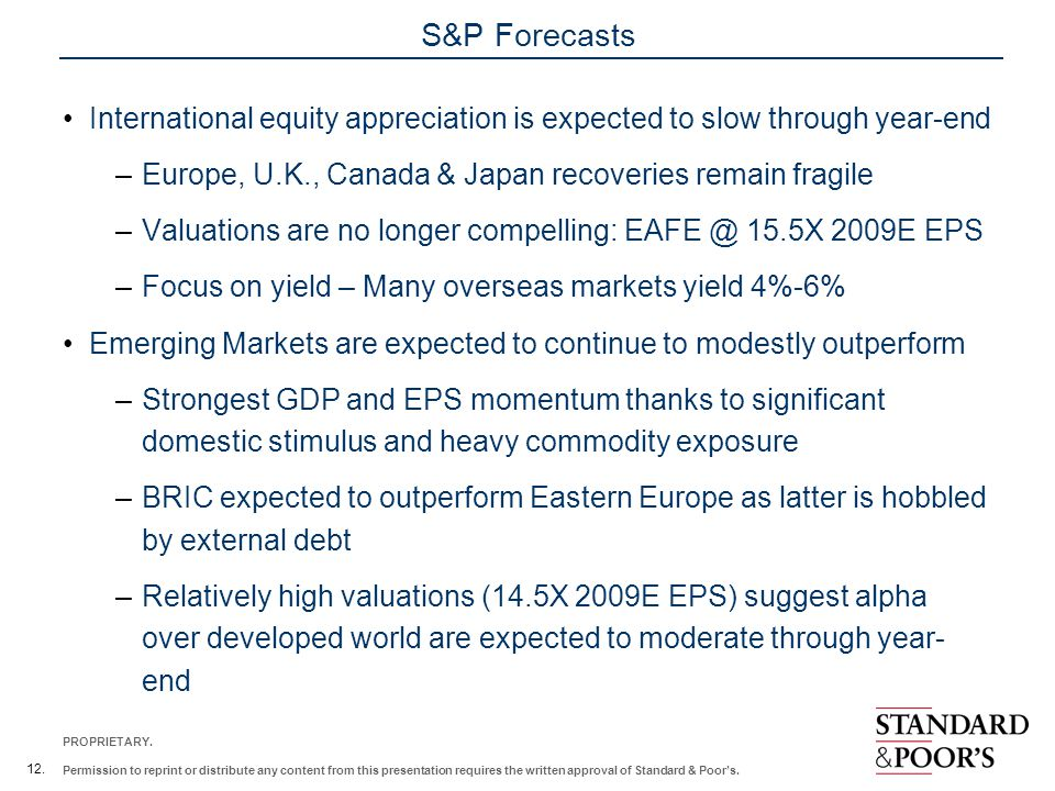S&P Forecasts International equity appreciation is expected to slow through year-end. Europe, U.K., Canada & Japan recoveries remain fragile.