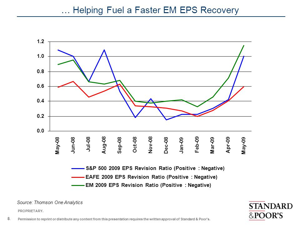 … Helping Fuel a Faster EM EPS Recovery