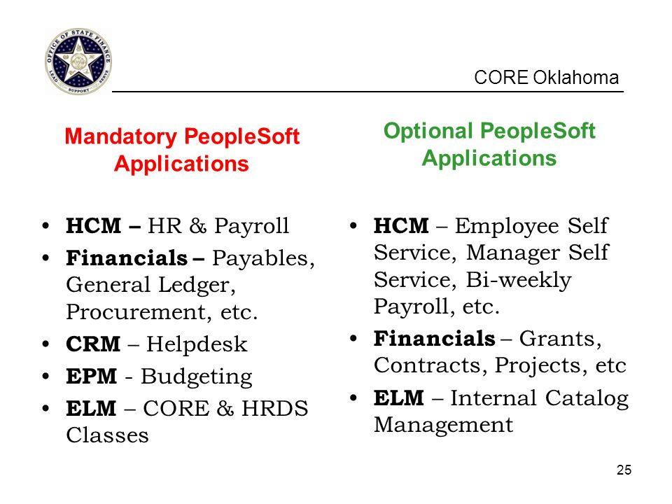 Mandatory PeopleSoft Applications Optional PeopleSoft Applications