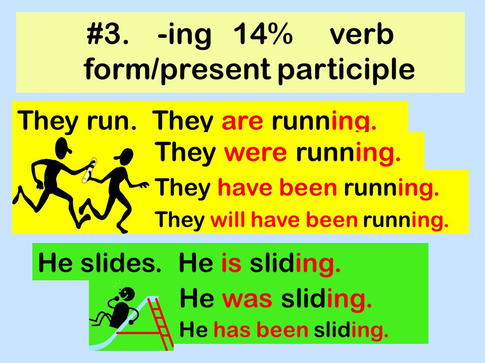 #3. -ing 14% verb form/present participle