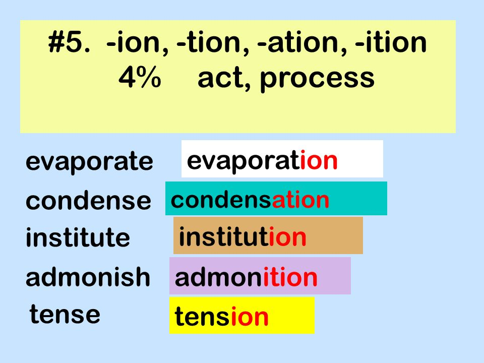 #5. -ion, -tion, -ation, -ition 4% act, process