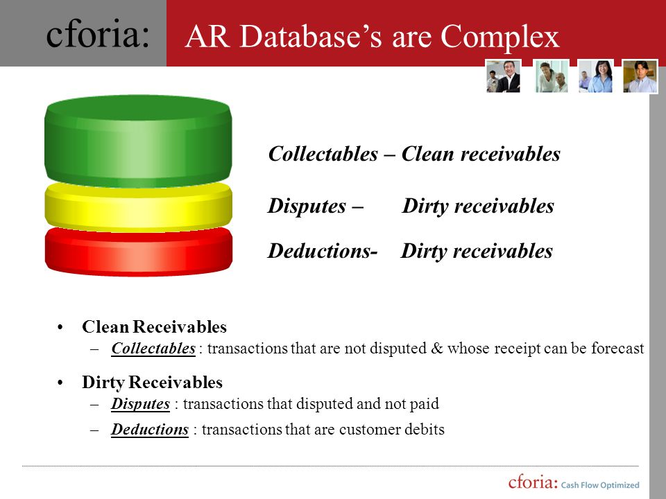 AR Database's are Complex
