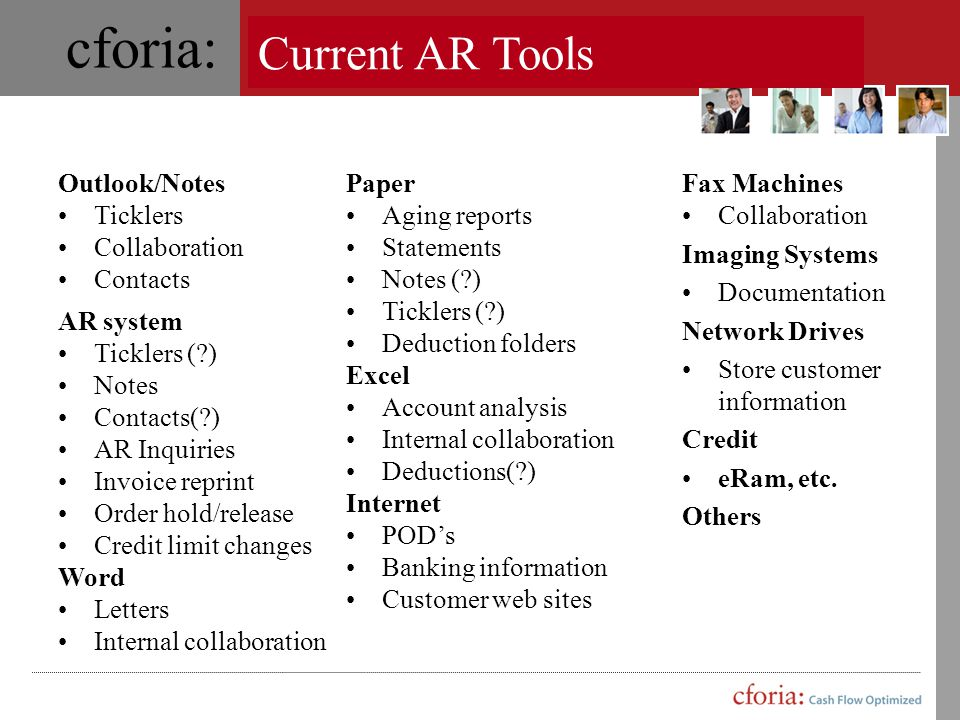 Current AR Tools Outlook/Notes Ticklers Collaboration Contacts