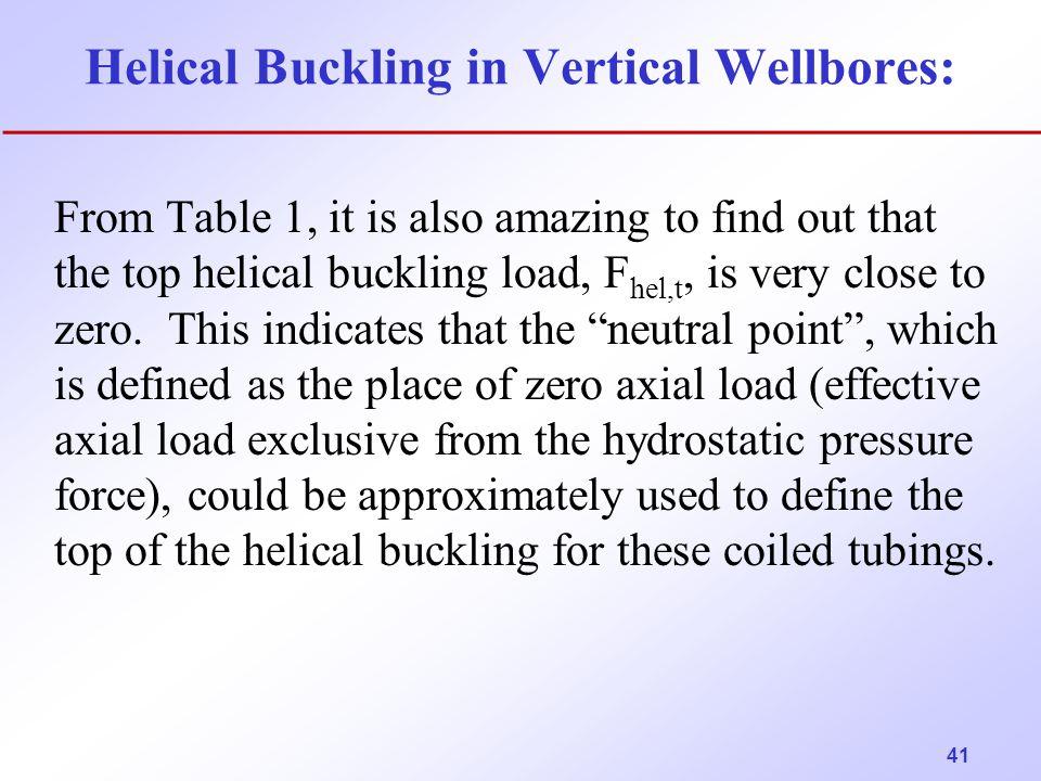 Helical Buckling in Vertical Wellbores: