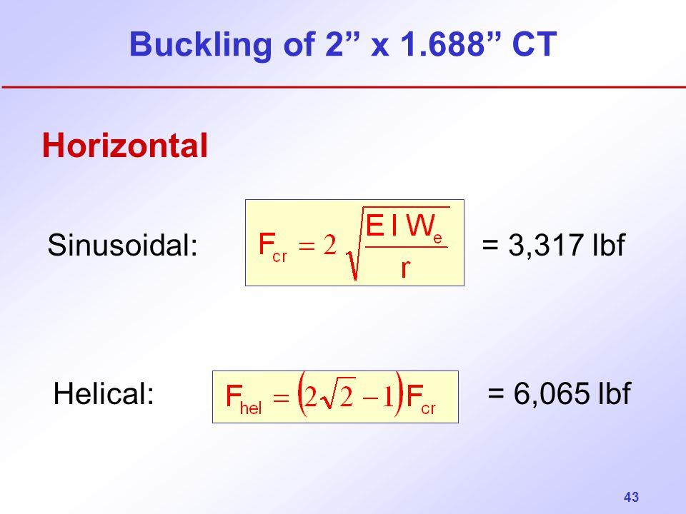 Buckling of 2 x 1.688 CT Horizontal Sinusoidal: = 3,317 lbf Helical: