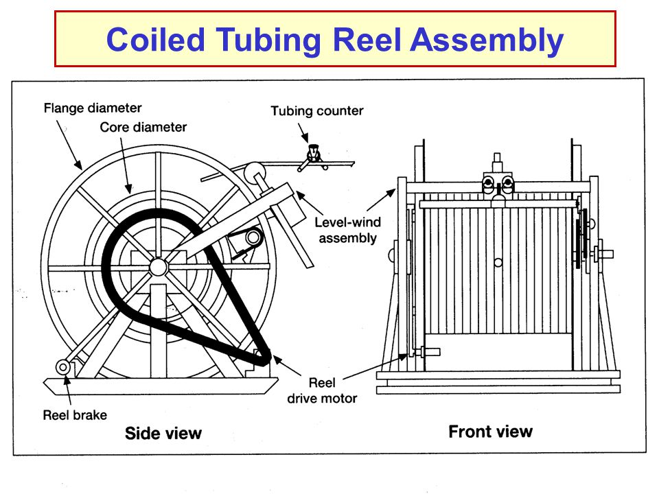 Coiled Tubing Reel Assembly