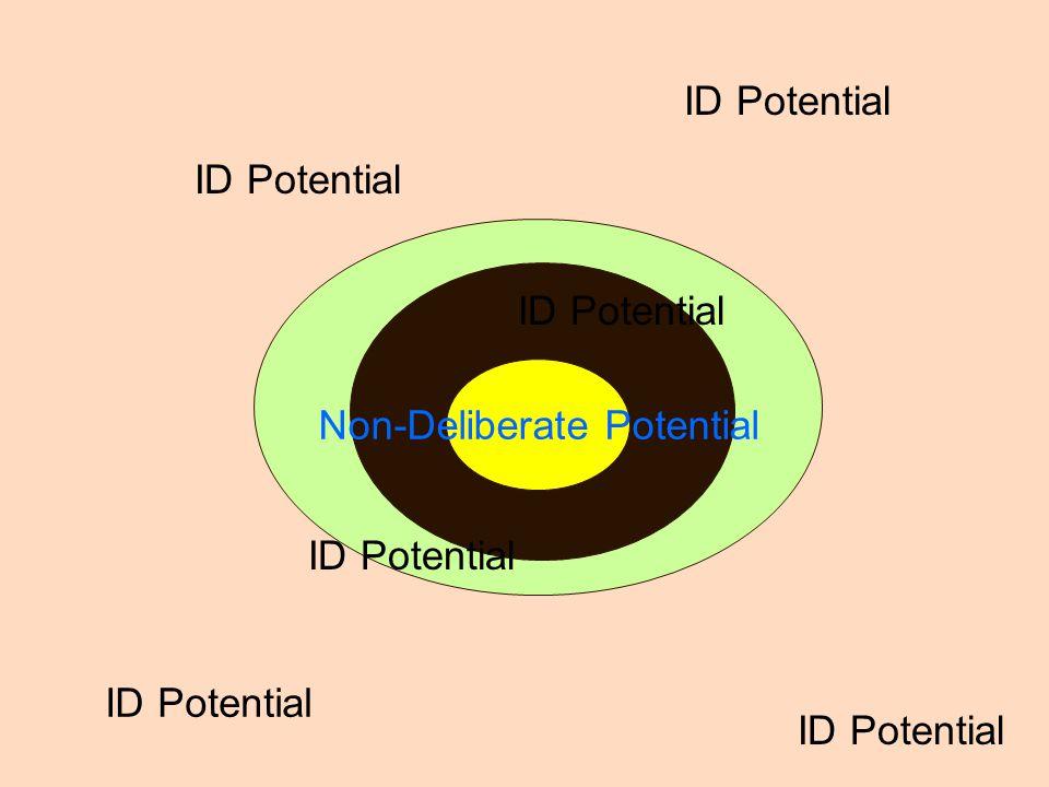 Non-Deliberate Potential