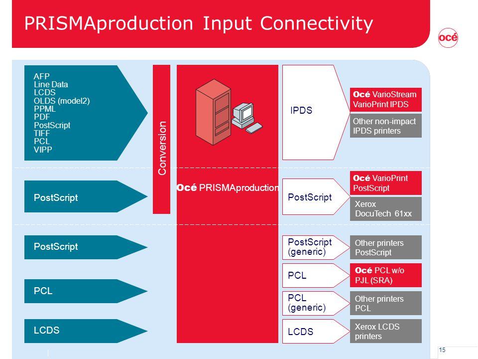 PRISMAproduction Input Connectivity