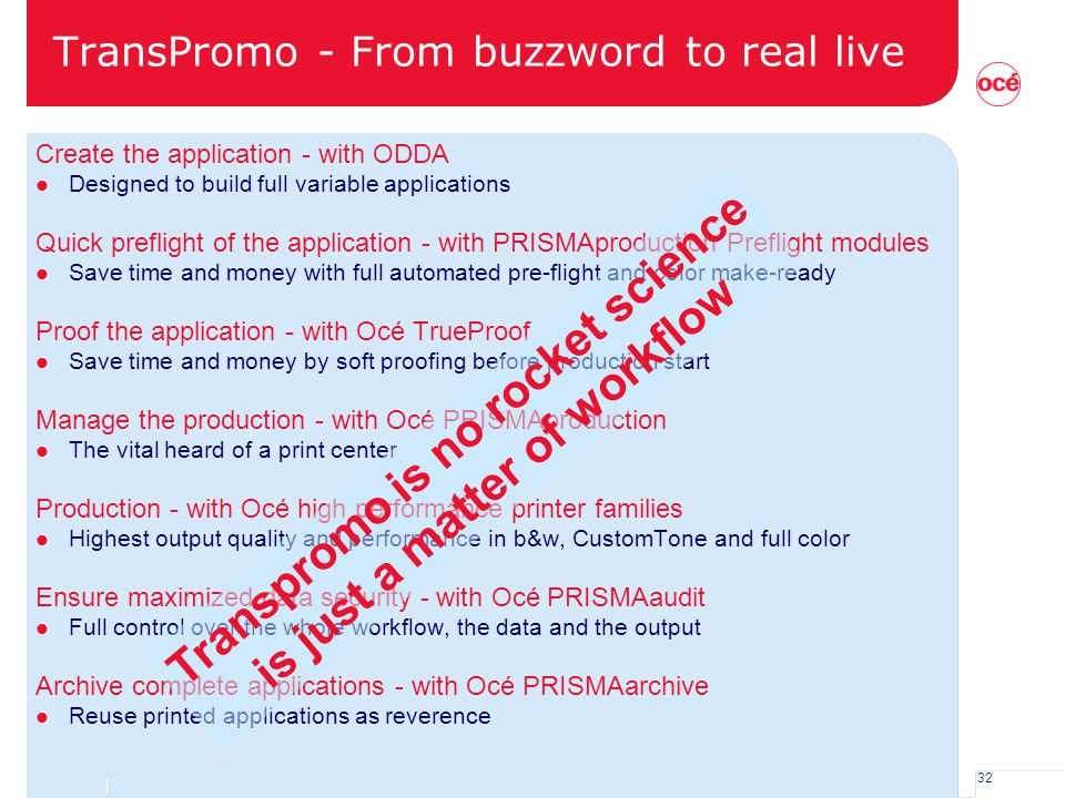 TransPromo - From buzzword to real live