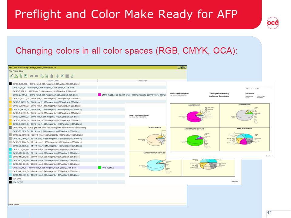 Preflight and Color Make Ready for AFP