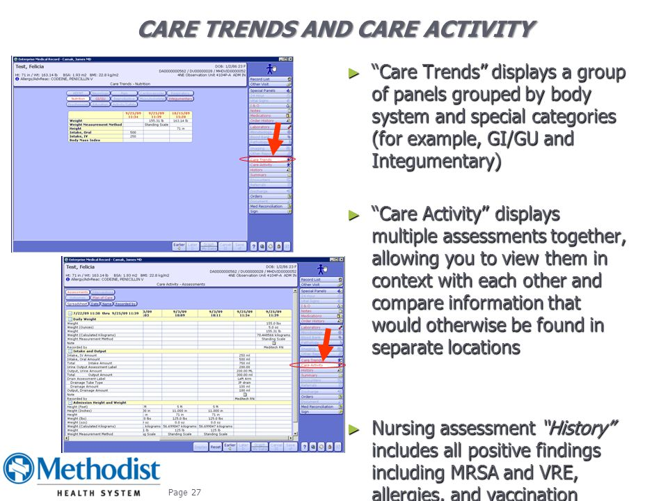 Care Trends and Care Activity