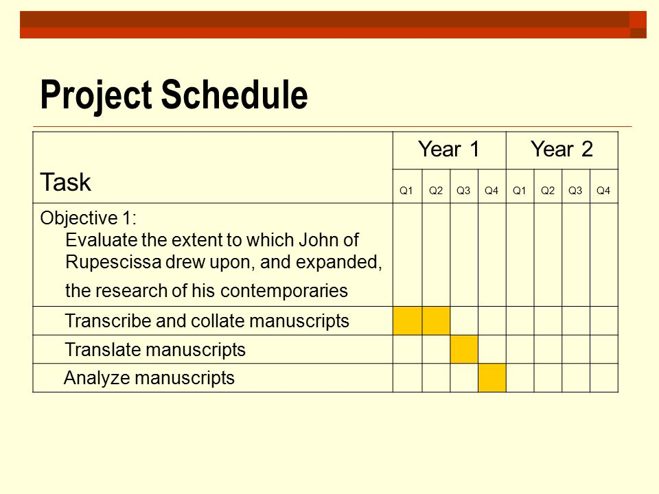 Project Schedule Task Year 1 Year 2