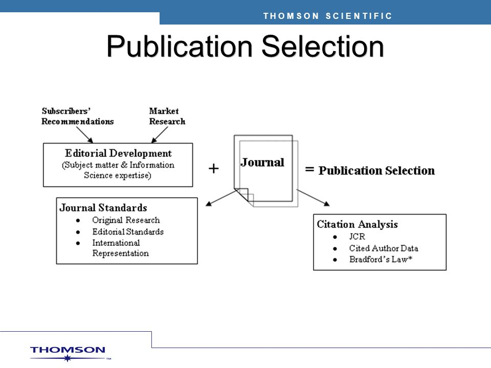 Publication Selection
