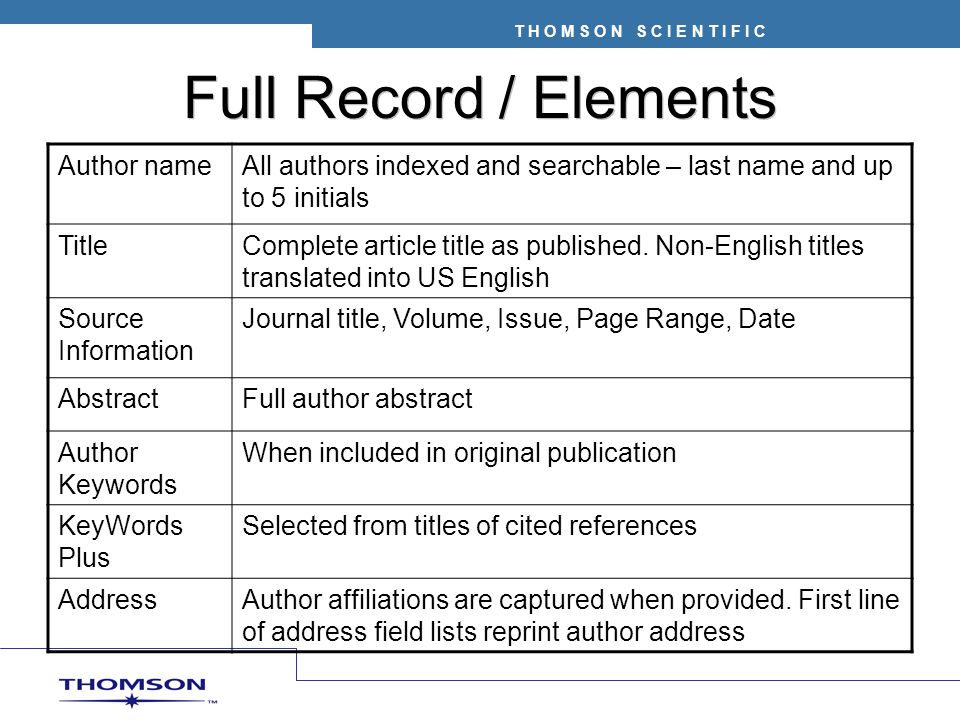 Full Record / Elements Author name