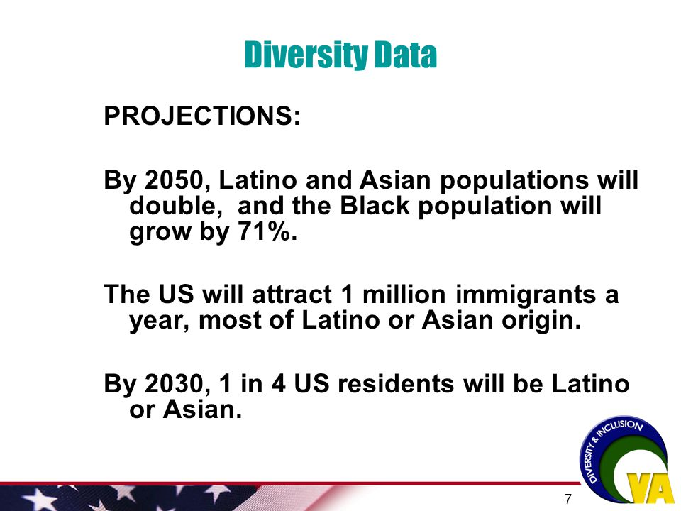 Diversity Data PROJECTIONS: