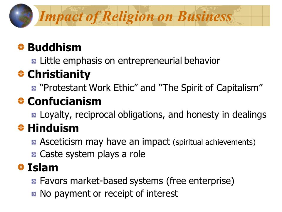 Impact of Religion on Business