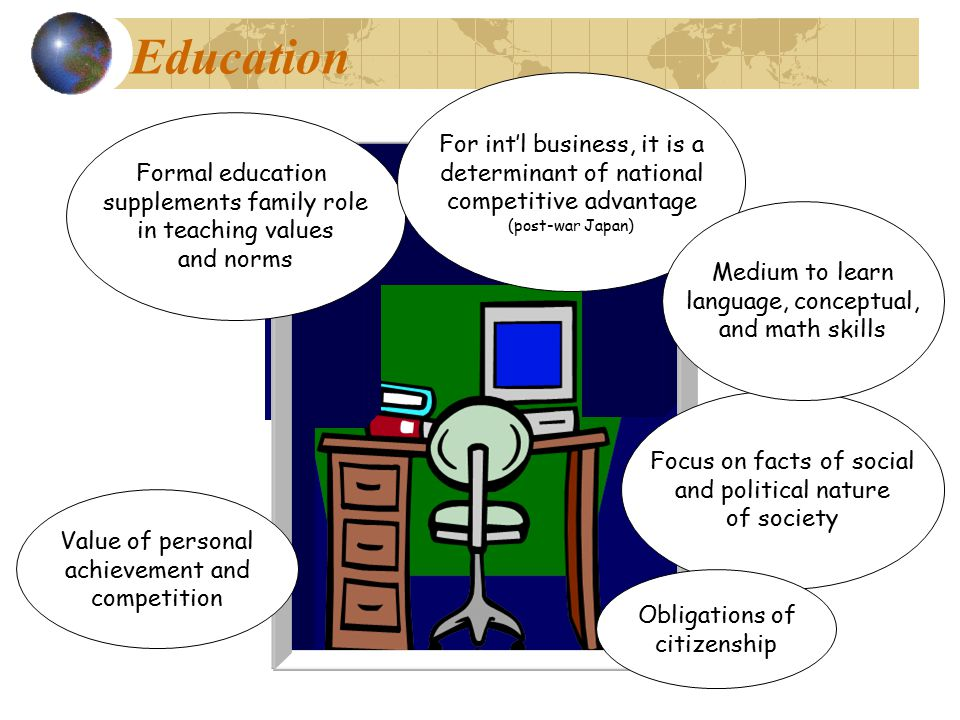 Education For int'l business, it is a determinant of national