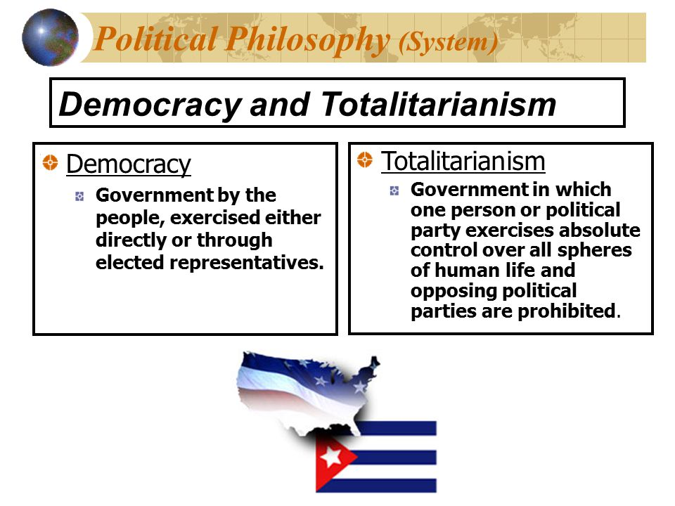Political Philosophy (System)