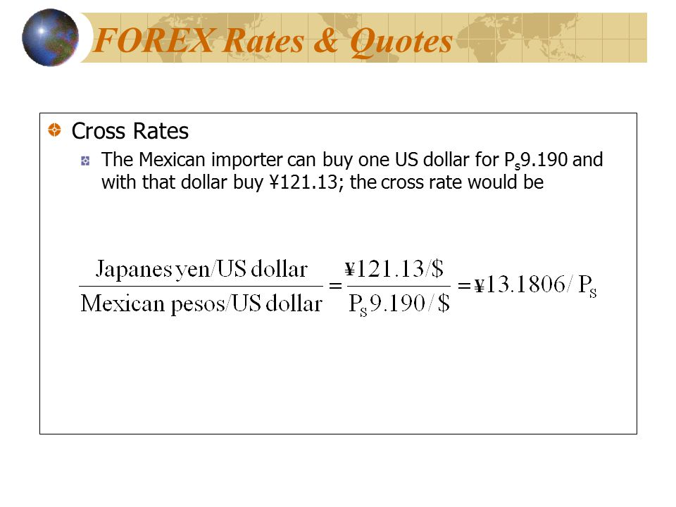 FOREX Rates & Quotes Cross Rates