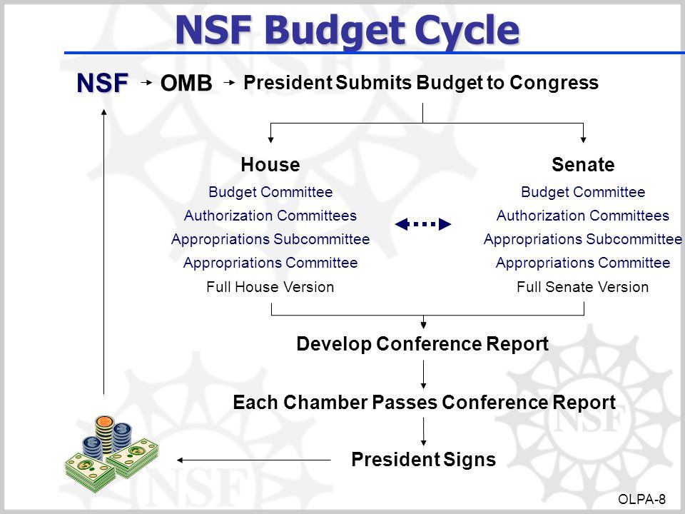 President Submits Budget to Congress Develop Conference Report
