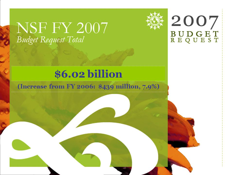 (Increase from FY 2006: $439 million, 7.9%)
