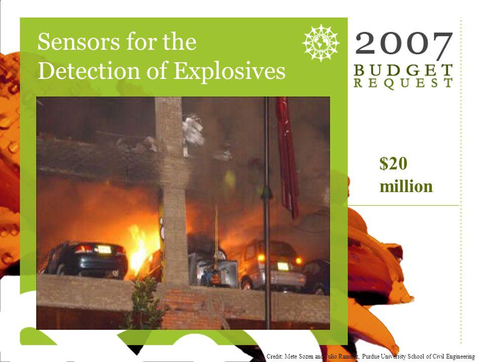 Sensors Explosives Sensors for the Detection of Explosives $20 million