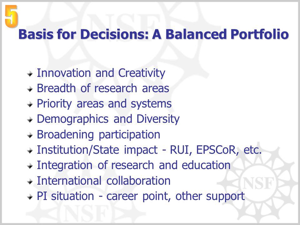 Basis for Decisions: A Balanced Portfolio