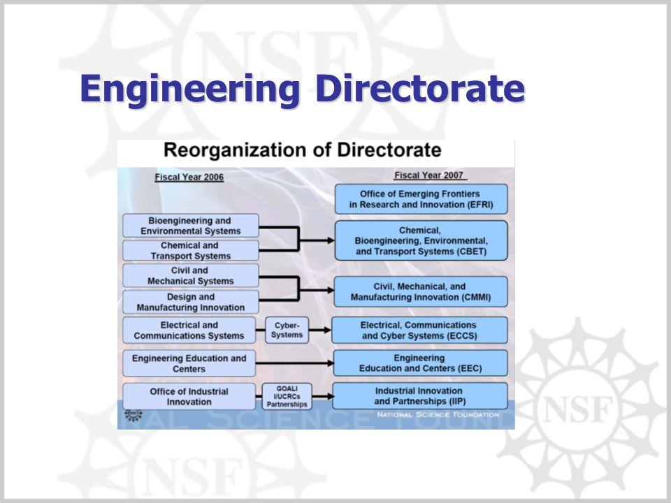 Engineering Directorate