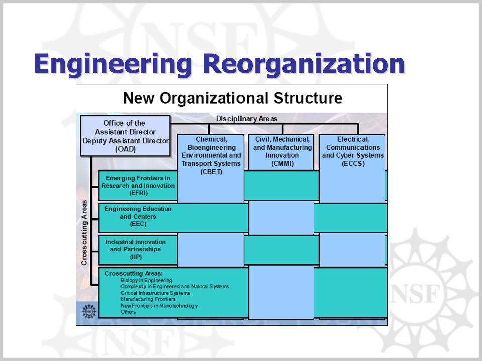 Engineering Reorganization