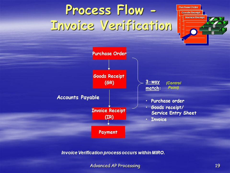 Invoice Verification process occurs within MIRO.