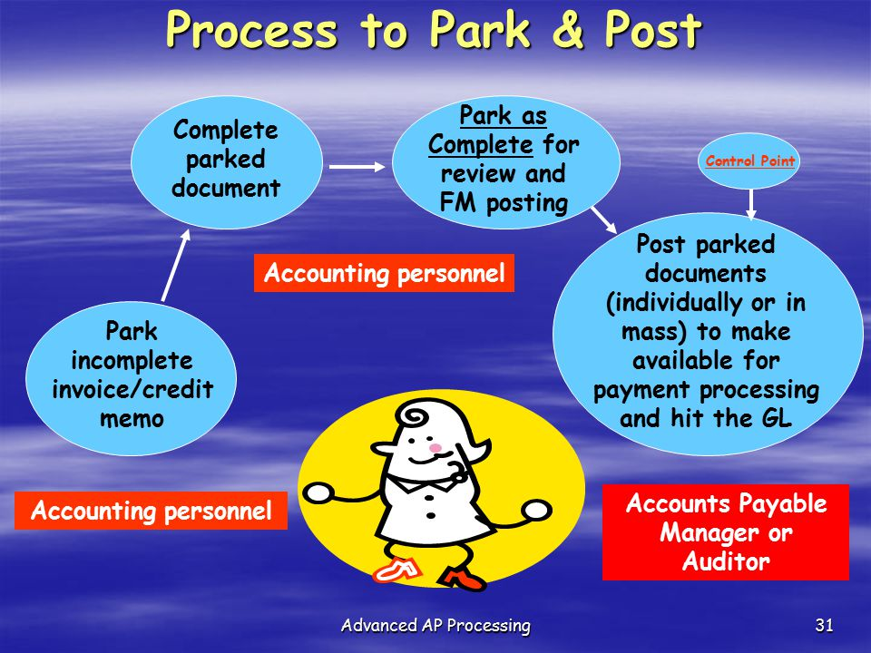 Process to Park & Post Park as Complete for review and FM posting