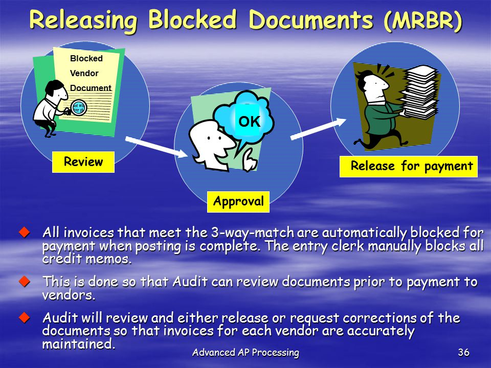 Releasing Blocked Documents (MRBR)