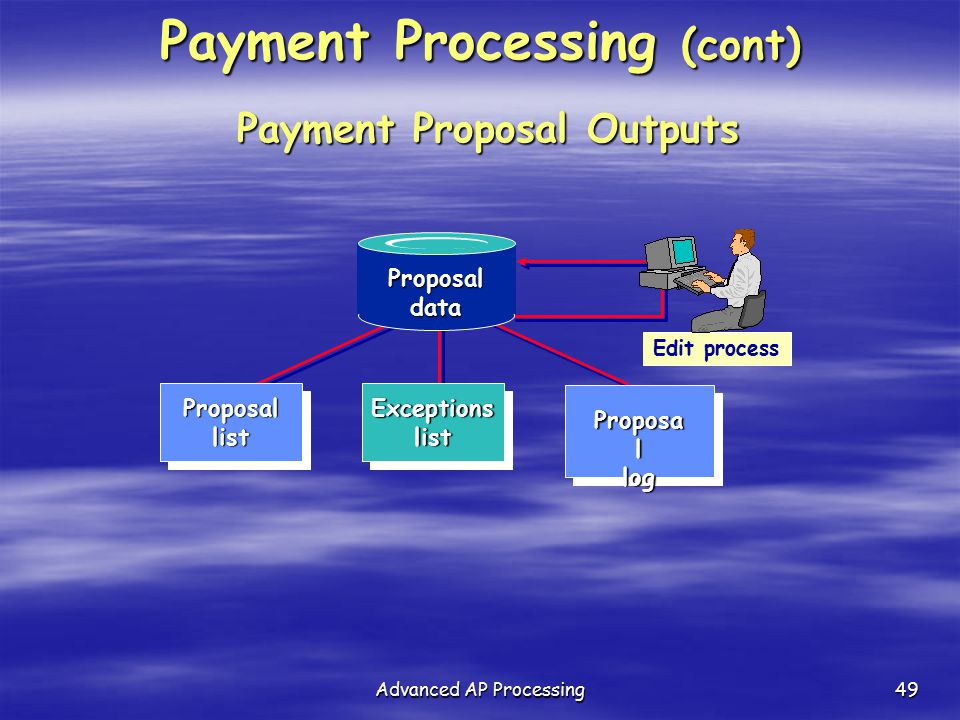 Payment Processing (cont) Payment Proposal Outputs