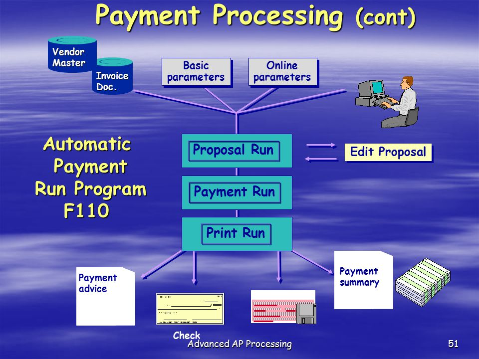 Automatic Payment Run Program F110